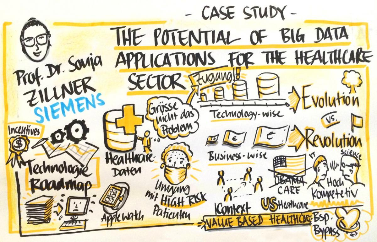 The Potential of Big Data Applications for the Healthcare Sector